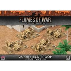 Desert Rats 25pdr Field Troop (4) Plastic