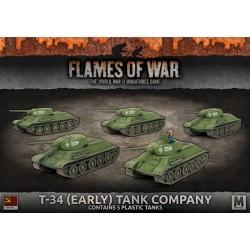 T-34 (Early) Tank Company (x5 Plastic)