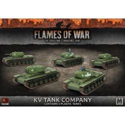 KV-1/1s Tank Company (x5 Plastic)