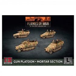 Gun Platoon / Mortar Section (x4 Plastic)