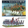 Early Russian Napoleonic Infantry (1809-1815)