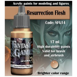 Resurrection Flesh
