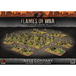Rifle Company (150 figs) Plastic